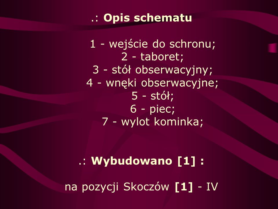 .: Opis schematu 1 - wejście do schronu; 2 - taboret; 3 - stół obserwacyjny; 4 - wnęki obserwacyjne; 5 - stół; 6 - piec; 7 - wylot kominka; .: Wybudowano [1] : na pozycji Skoczów [1] - IV